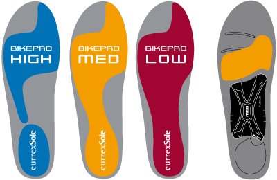 product_bikepro