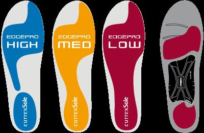 product_edgepro