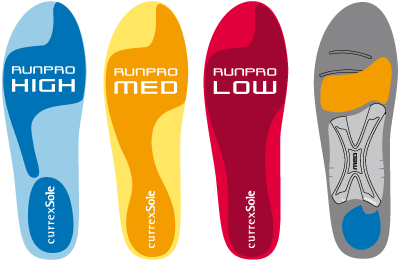 product_runpro